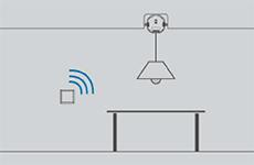 KlikAanKlikUit - Plafondlamp draadloos bedienen