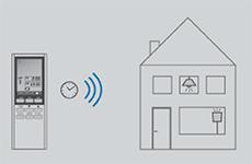KlikAanKlikUit - Verlichting automatisch laten schakelen