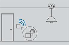 KlikAanKlikUit - Meerdere lampen tegelijk bedienen