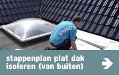 plat-dak-isoleren-van-buiten