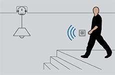 KlikAanKlikUit - Draadloze bewegingsmelder in huis