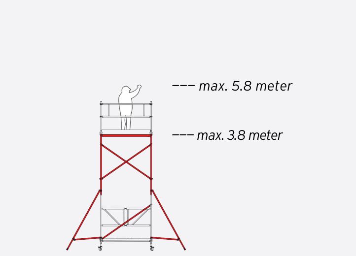 Altrex module C